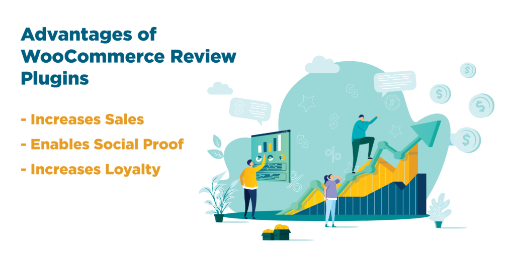 advantages of woocommerce product review plugins